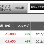 2016年12月27日年末最終週のドル円トレード取引履歴と素人予想ブログまだまだ買いメインです