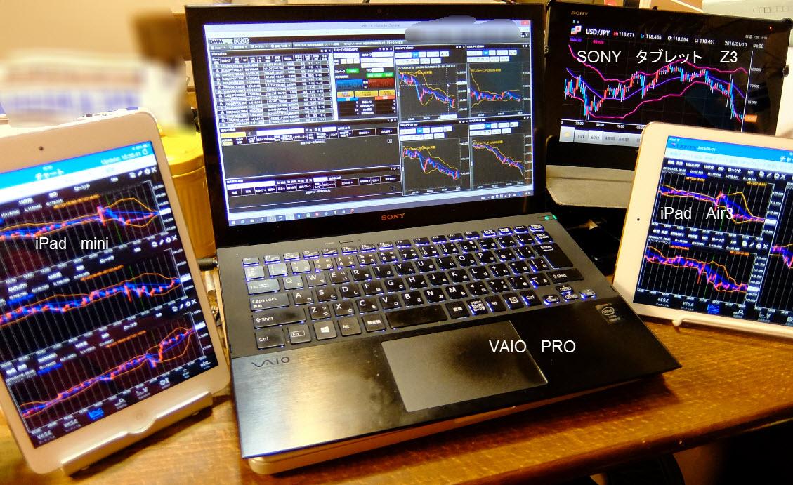 DMM FX クリック証券 ヒロセ通商アプリ比較
